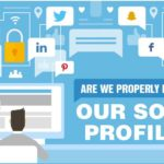 Are we properly protecting our social profiles? [Infographic]